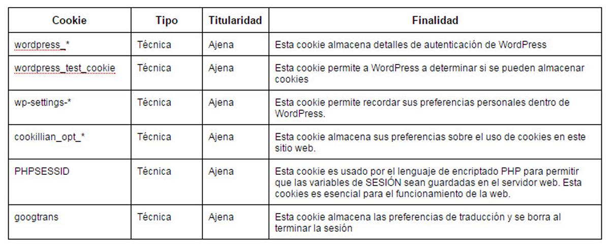 ---Cookies---